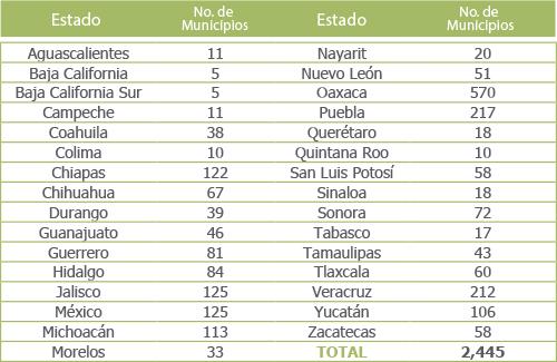 habitantes de la republica mexicana: